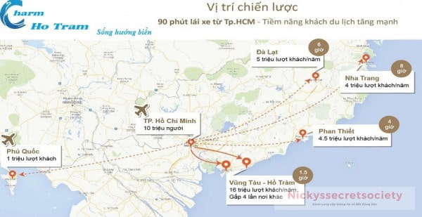 Vi-tri-du-an-Charm-Ho-Tram-Resort