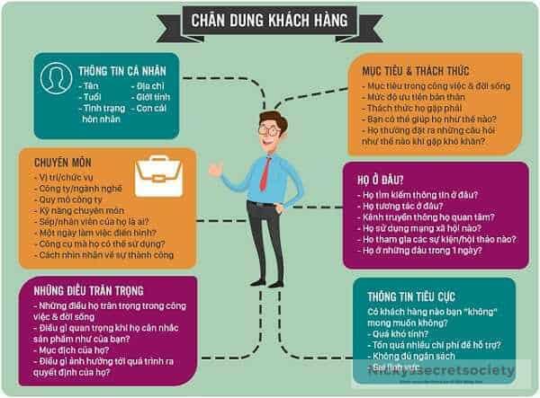 chan-dung-khach-hang-Bat-dong-san
