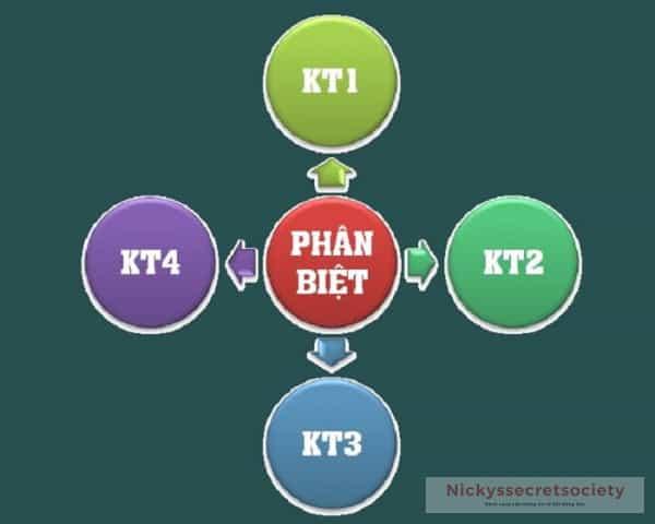 Su-khac-biet-giua-KT1-KT2-KT3-va-KT4